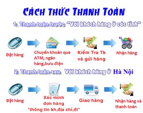 cach-thuc-mua-hang